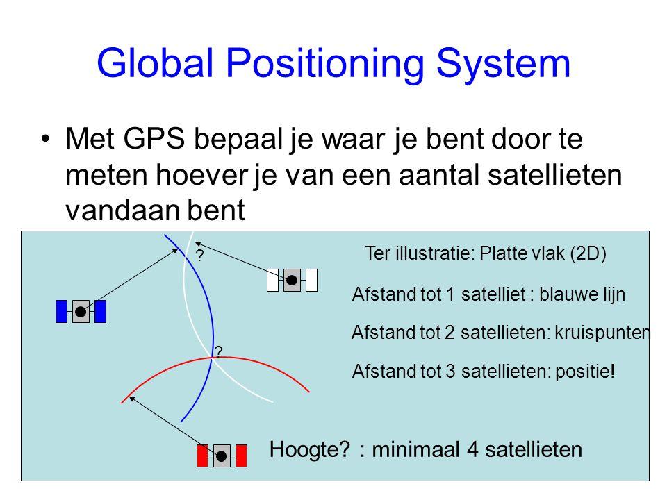 Global Positioning System Met GPS bepaal je waar je bent door te meten hoever je van een aantal satellieten vandaan bent .