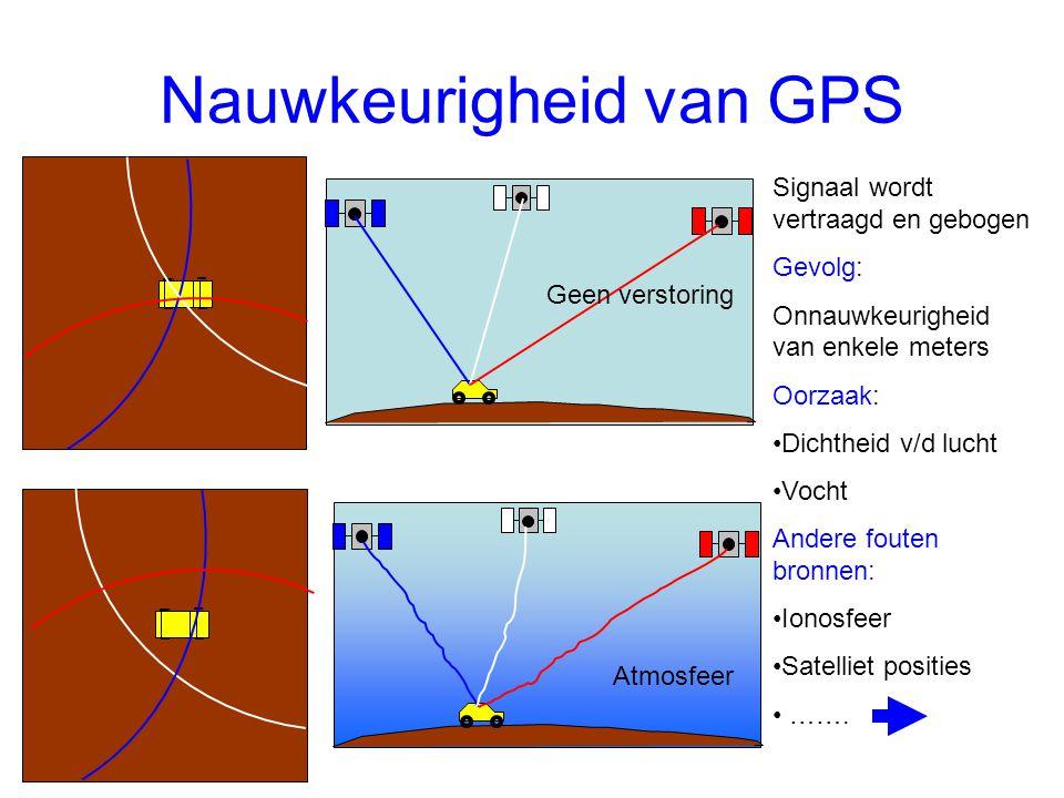 Nauwkeurigheid van GPS Geen verstoring Atmosfeer Signaal wordt vertraagd en gebogen Gevolg: Onnauwkeurigheid van enkele meters Oorzaak: Dichtheid v/d lucht Vocht Andere fouten bronnen: Ionosfeer Satelliet posities …….