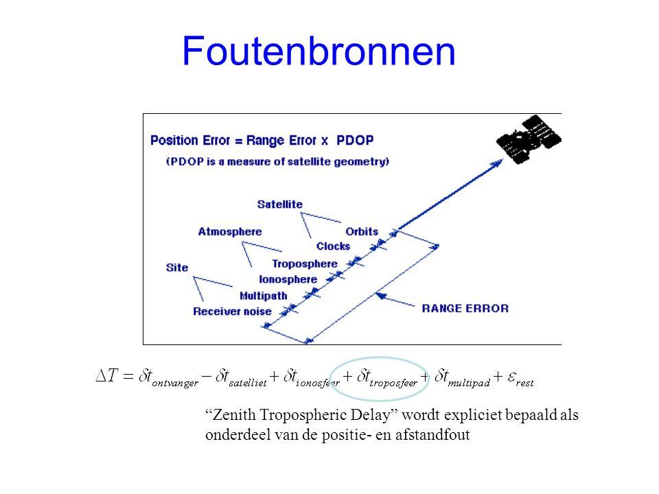 Foutenbronnen Zenith Tropospheric Delay wordt expliciet bepaald als onderdeel van de positie- en afstandfout
