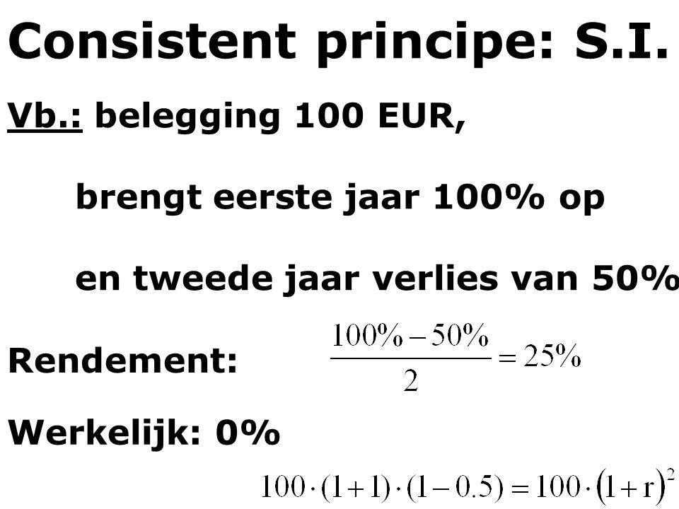 Consistent principe: S.I. Vb.: belegging 100 EUR, brengt eerste jaar 100% op en tweede jaar verlies van 50% Rendement: Werkelijk: 0%