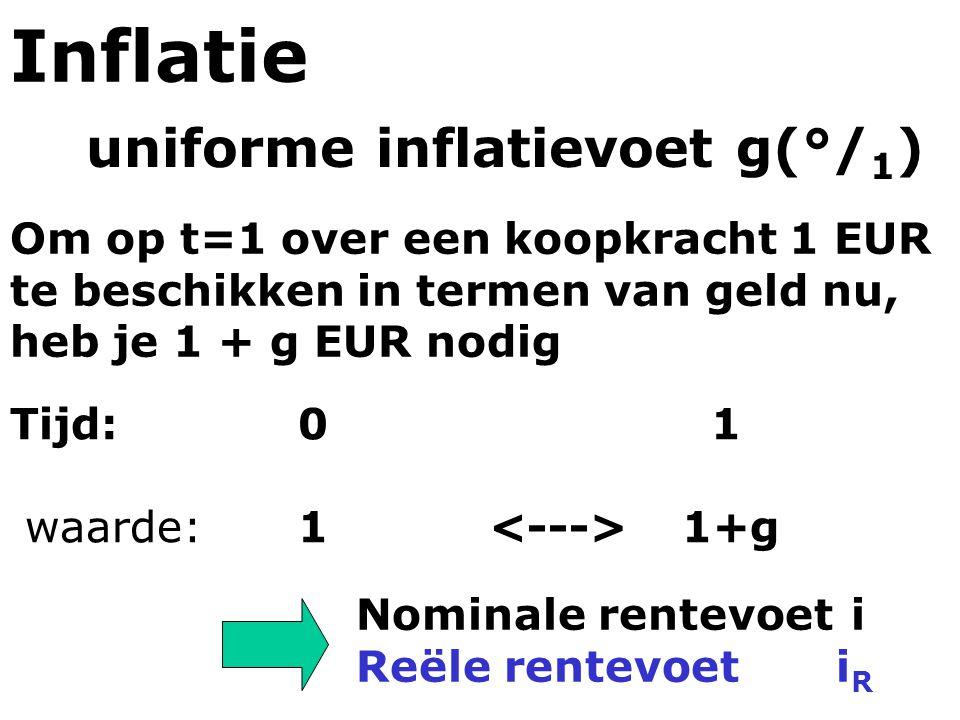 Inflatie uniforme inflatievoet g(°/ 1 ) Om op t=1 over een koopkracht 1 EUR te beschikken in termen van geld nu, heb je 1 + g EUR nodig Tijd:0 1 waard