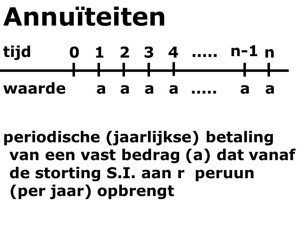 Annuïteiten periodische (jaarlijkse) betaling van een vast bedrag (a) dat vanaf de storting S.I. aan r peruun (per jaar) opbrengt tijd waarde 0123 n-1