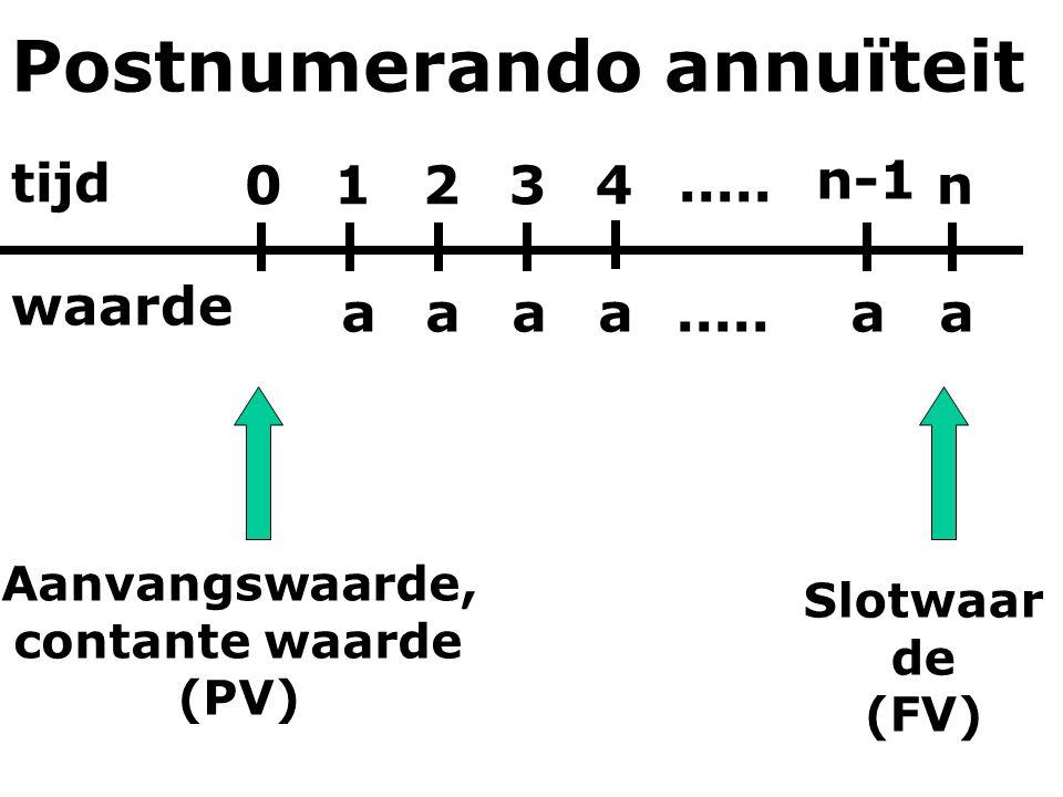 Postnumerando annuïteit tijd waarde 0123 n-1 n4 aaaaaa..... Slotwaar de (FV) Aanvangswaarde, contante waarde (PV)