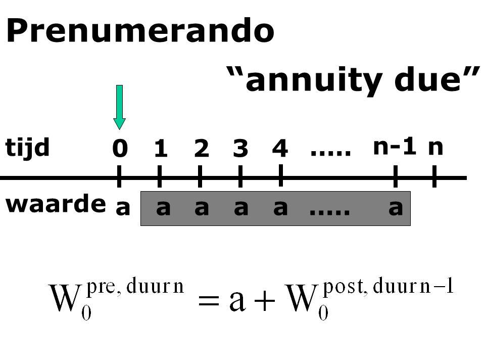 "Prenumerando ""annuity due"" tijd waarde 0123 n-1 n 4 aaaaaa....."