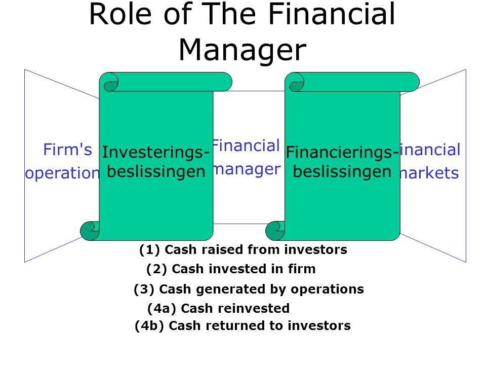 Twee soorten beslissingen: – investeringsbeslissing (« spending money ») – financieringsbeslissing (« raising money ») Scheiding eigendom en management (Positieve) tijdwaarde van geld  intrestrekening, waardering