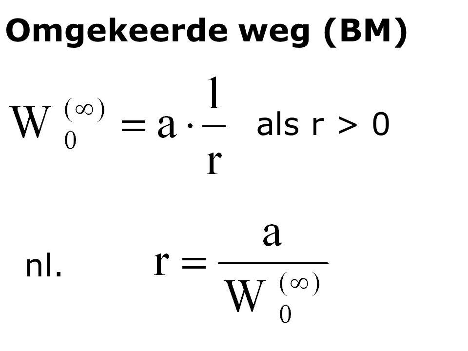 Omgekeerde weg (BM) als r > 0 nl.
