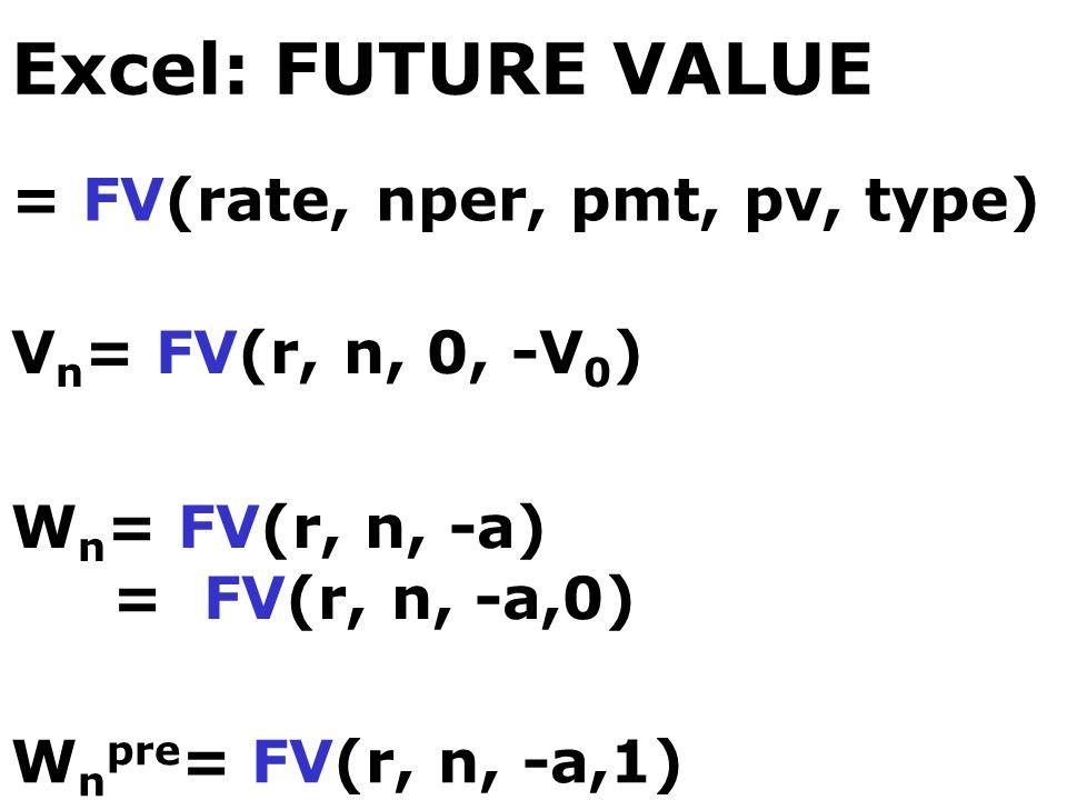 Excel: FUTURE VALUE = FV(rate, nper, pmt, pv, type) V n = FV(r, n, 0, -V 0 ) W n = FV(r, n, -a) = FV(r, n, -a,0) W n pre = FV(r, n, -a,1)