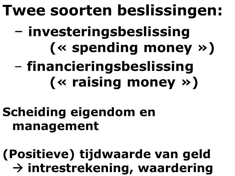 Financiële verrichtingen onder zekerheid en onzekerheid: – tijdwaarde van geld – investeringsbeslissingen – aandelen- en obligatiewaardering – consumentenkrediet – portefeuilletheorie – gewogen gemiddelde kapitaalkosten – opties