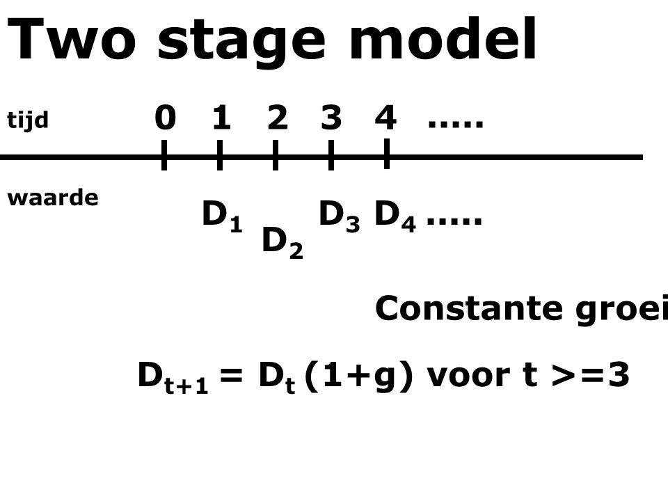 Two stage model tijd waarde 01234 Constante groei D1D1..... D2D2 D3D3 D4D4 D t+1 = D t (1+g) voor t >=3