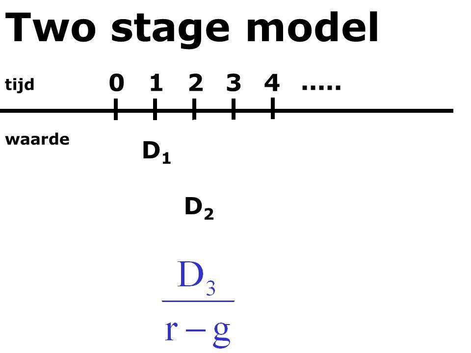 Two stage model tijd waarde 01234 D1D1..... D2D2 D3D3 D4D4