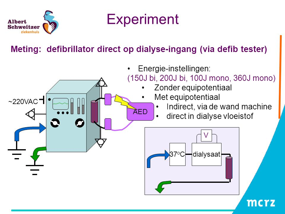 Experiment AED Meting: defibrillator direct op dialyse-ingang (via defib tester) Energie-instellingen: (150J bi, 200J bi, 100J mono, 360J mono) Zonder equipotentiaal Met equipotentiaal Indirect, via de wand machine direct in dialyse vloeistof ~220VAC 37 o C V dialysaat