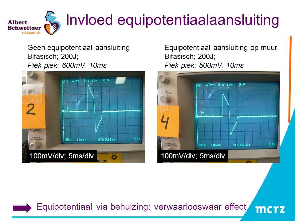 Invloed equipotentiaalaansluiting Geen equipotentiaal aansluiting Bifasisch; 200J; Piek-piek: 600mV, 10ms Equipotentiaal aansluiting op muur Bifasisch