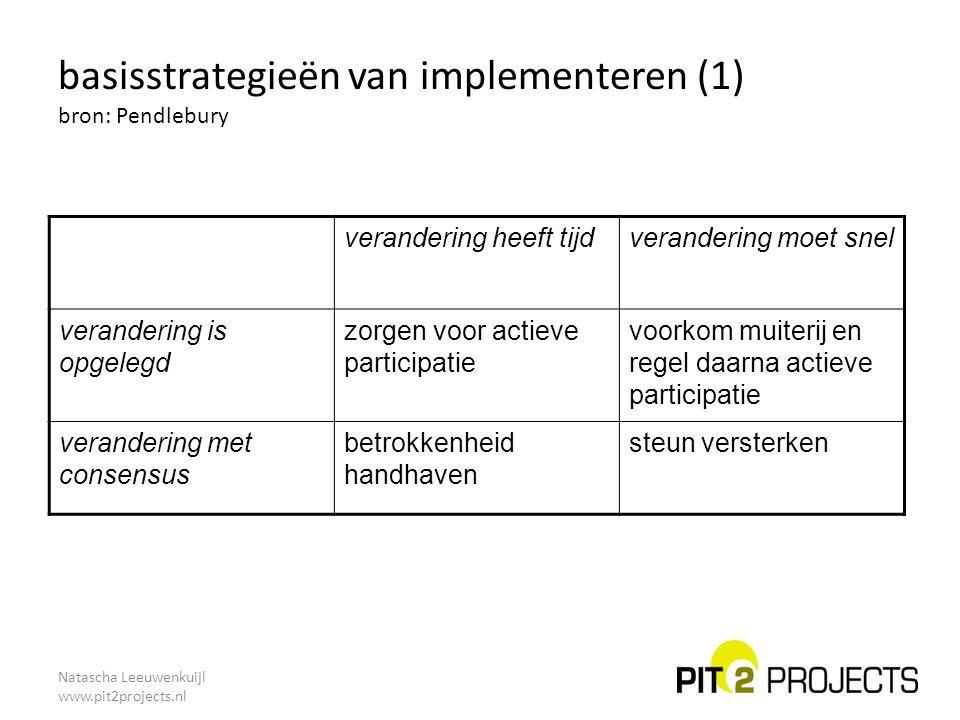 Natascha Leeuwenkuijl www.pit2projects.nl basisstrategieën van implementeren (1) bron: Pendlebury verandering heeft tijdverandering moet snel verander