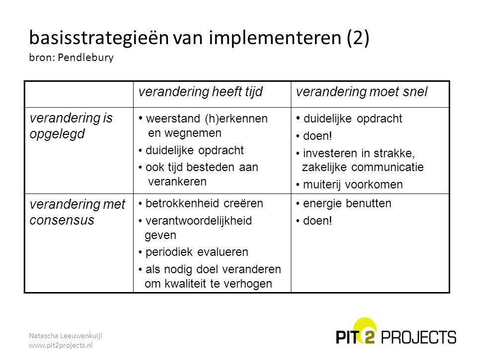 Natascha Leeuwenkuijl www.pit2projects.nl basisstrategieën van implementeren (2) bron: Pendlebury verandering heeft tijdverandering moet snel verander