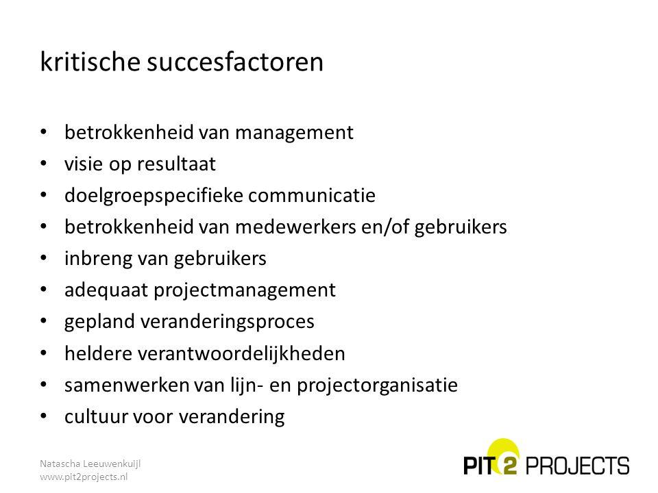 Natascha Leeuwenkuijl www.pit2projects.nl kritische succesfactoren betrokkenheid van management visie op resultaat doelgroepspecifieke communicatie be