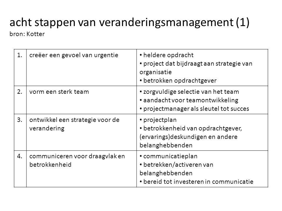acht stappen van veranderingsmanagement (1) bron: Kotter 1.creëer een gevoel van urgentie heldere opdracht project dat bijdraagt aan strategie van org