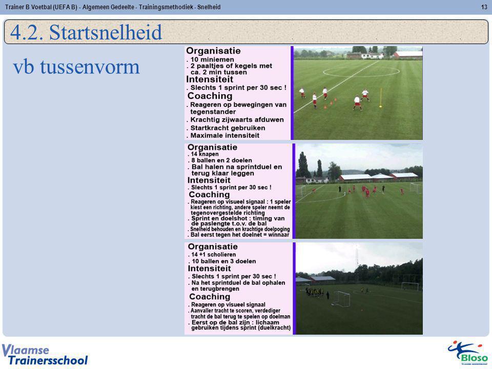 4.2. Startsnelheid 13Trainer B Voetbal (UEFA B) - Algemeen Gedeelte - Trainingsmethodiek - Snelheid vb tussenvorm