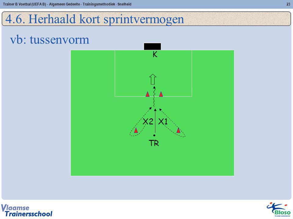 X1X2 TR K 4.6. Herhaald kort sprintvermogen 23Trainer B Voetbal (UEFA B) - Algemeen Gedeelte - Trainingsmethodiek - Snelheid vb: tussenvorm