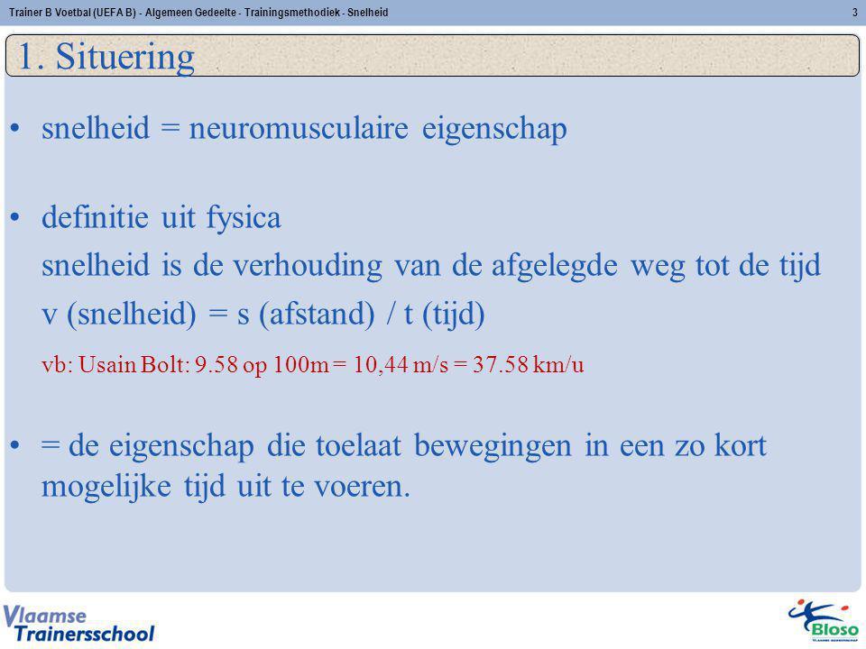snelheid = neuromusculaire eigenschap definitie uit fysica snelheid is de verhouding van de afgelegde weg tot de tijd v (snelheid) = s (afstand) / t (
