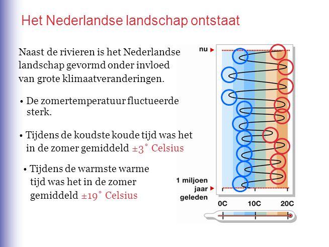 Het Nederlandse landschap ontstaat Naast de rivieren is het Nederlandse landschap gevormd onder invloed van grote klimaatveranderingen. De zomertemper
