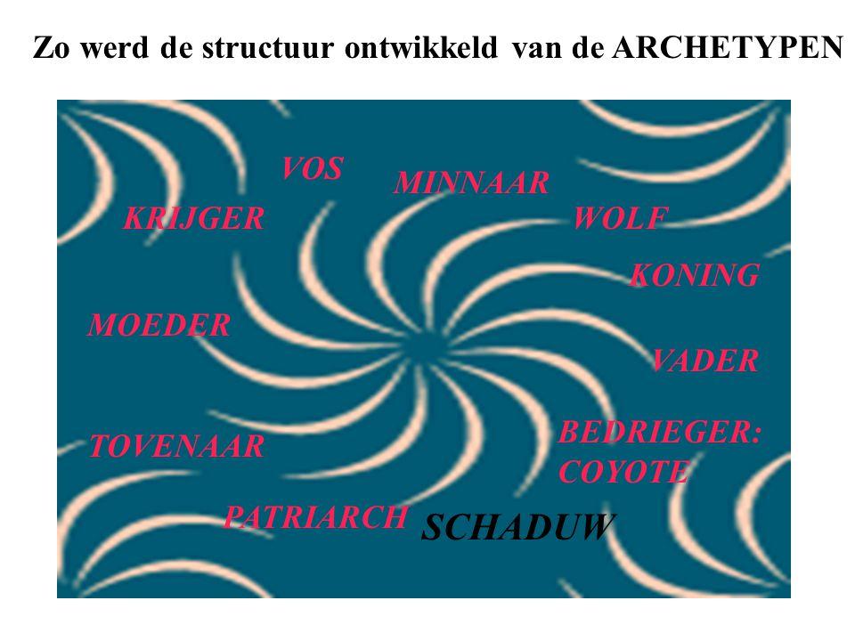 Zo werd de structuur ontwikkeld van de ARCHETYPEN KRIJGER KONING MINNAAR TOVENAAR BEDRIEGER: COYOTE MOEDER VADER PATRIARCH VOS WOLF SCHADUW