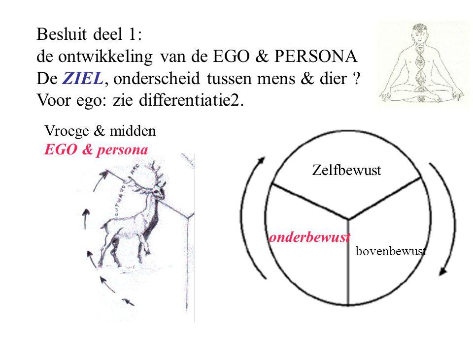 Besluit deel 1: de ontwikkeling van de EGO & PERSONA De ZIEL, onderscheid tussen mens & dier ? Voor ego: zie differentiatie2. Vroege & midden EGO & pe