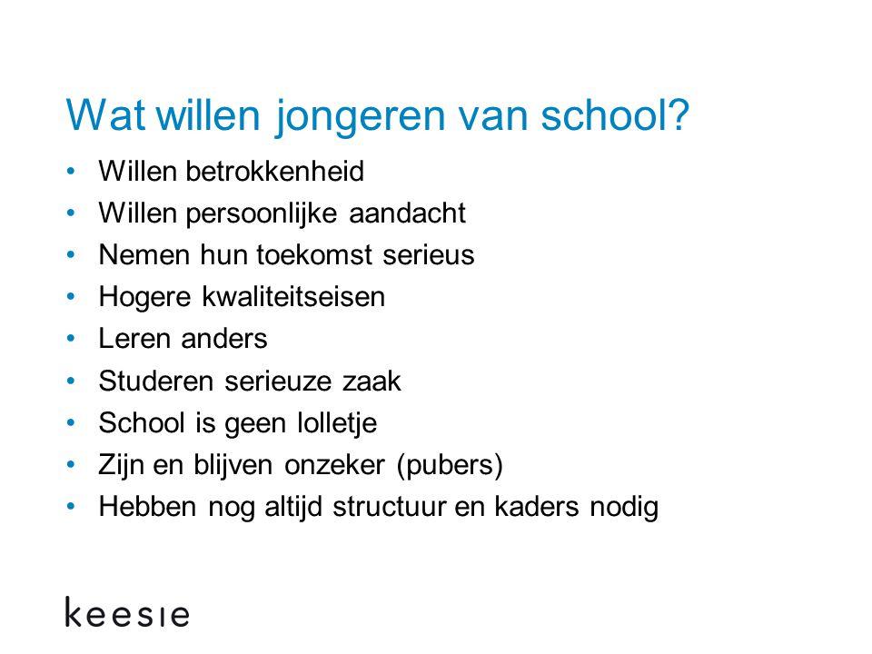 Wat willen jongeren van school.