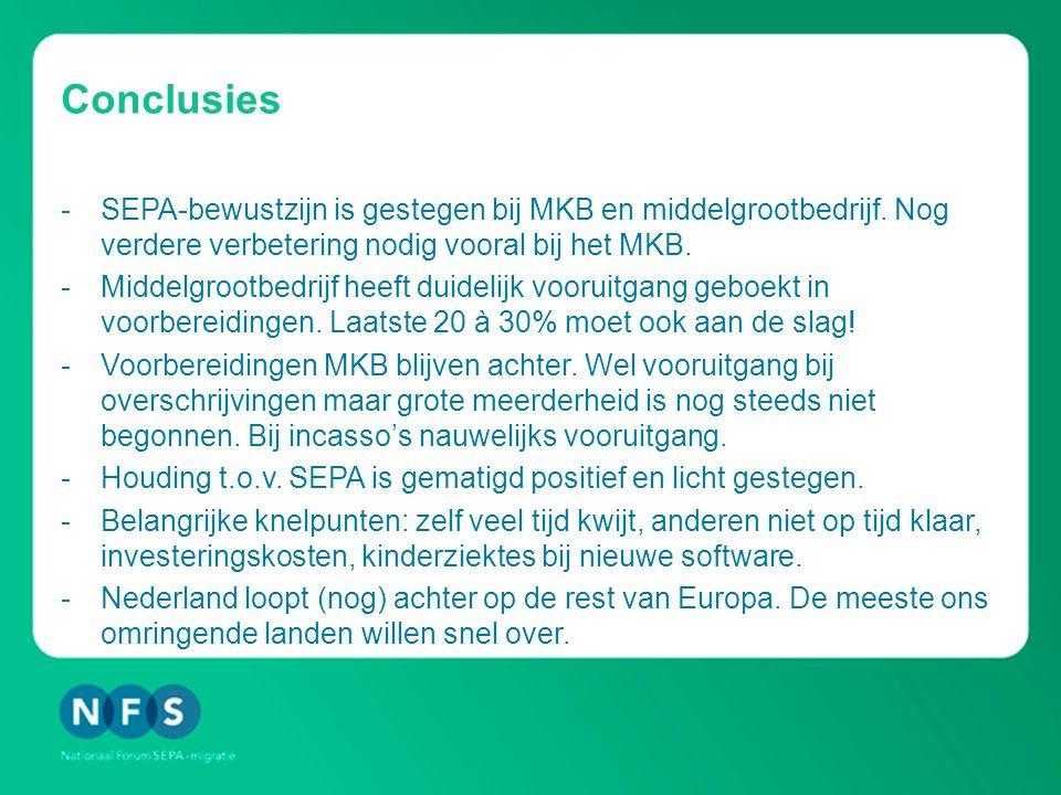 Conclusies -SEPA-bewustzijn is gestegen bij MKB en middelgrootbedrijf.