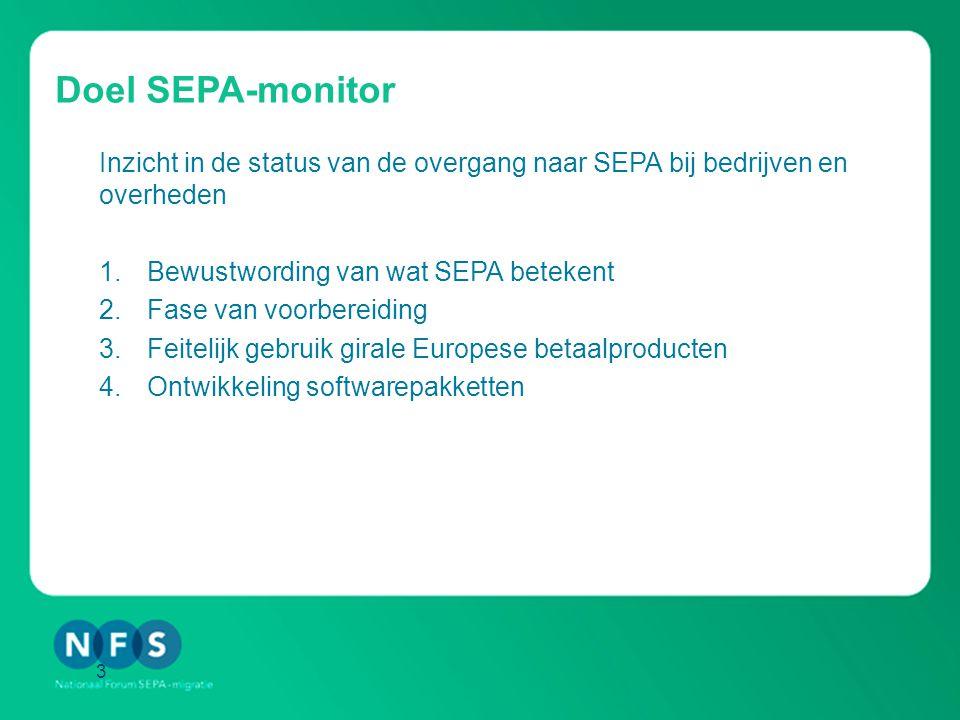 3 Doel SEPA-monitor Inzicht in de status van de overgang naar SEPA bij bedrijven en overheden 1.Bewustwording van wat SEPA betekent 2.Fase van voorbereiding 3.Feitelijk gebruik girale Europese betaalproducten 4.Ontwikkeling softwarepakketten