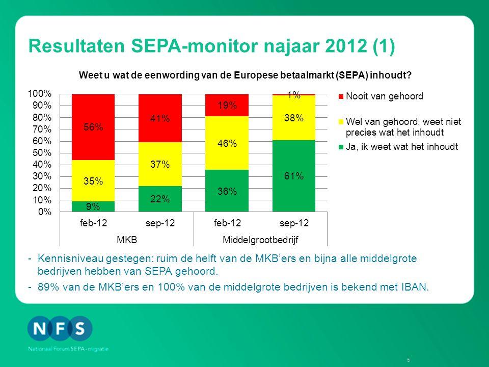 Resultaten SEPA-monitor najaar 2012 (1) -Kennisniveau gestegen: ruim de helft van de MKB'ers en bijna alle middelgrote bedrijven hebben van SEPA gehoord.