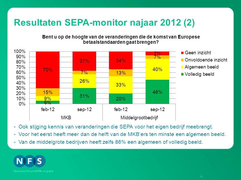 Resultaten SEPA-monitor najaar 2012 (2) -Ook stijging kennis van veranderingen die SEPA voor het eigen bedrijf meebrengt.