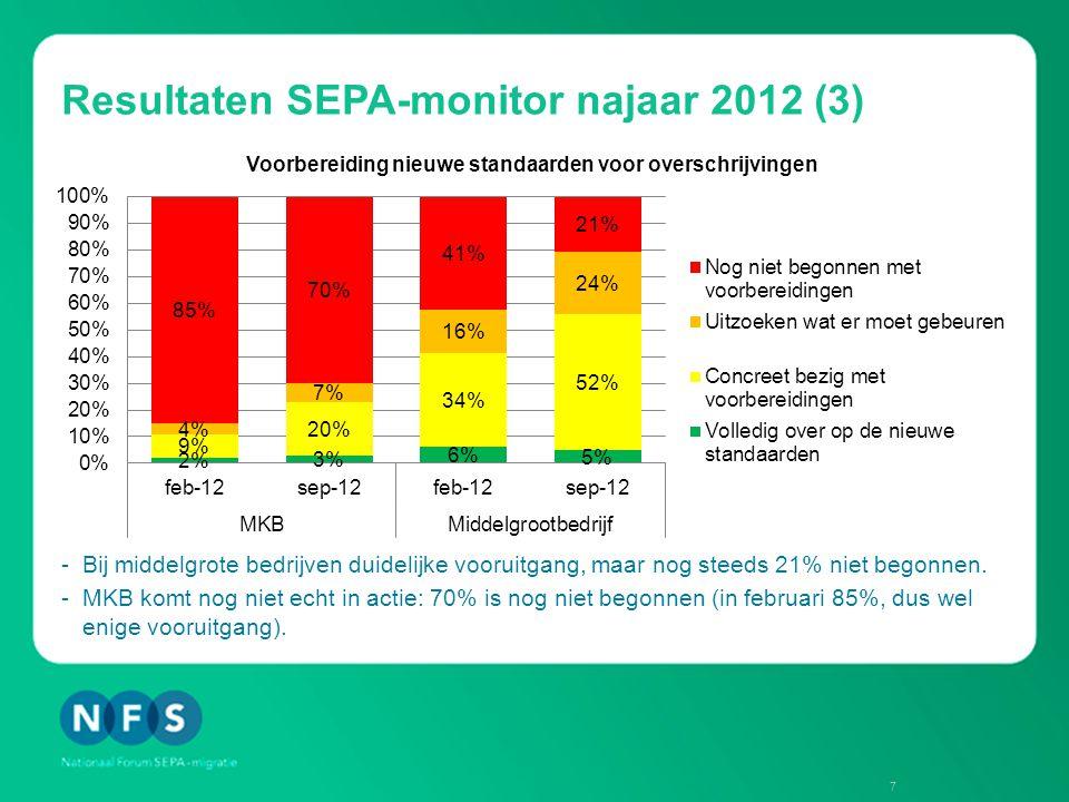 Resultaten SEPA-monitor najaar 2012 (3) -Bij middelgrote bedrijven duidelijke vooruitgang, maar nog steeds 21% niet begonnen.