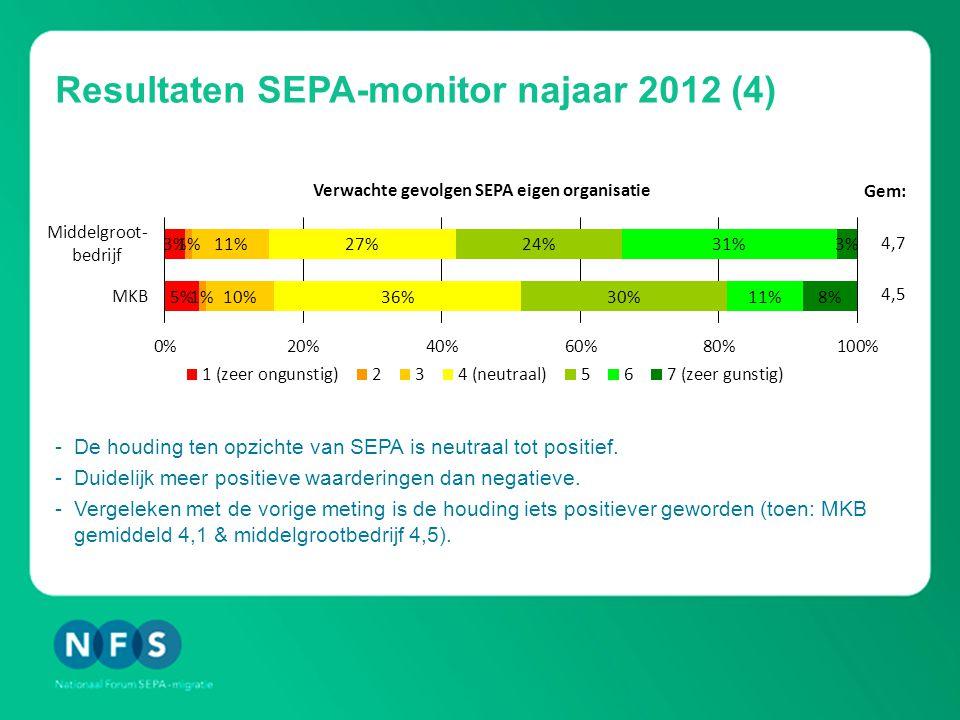 Resultaten SEPA-monitor najaar 2012 (4) -De houding ten opzichte van SEPA is neutraal tot positief.