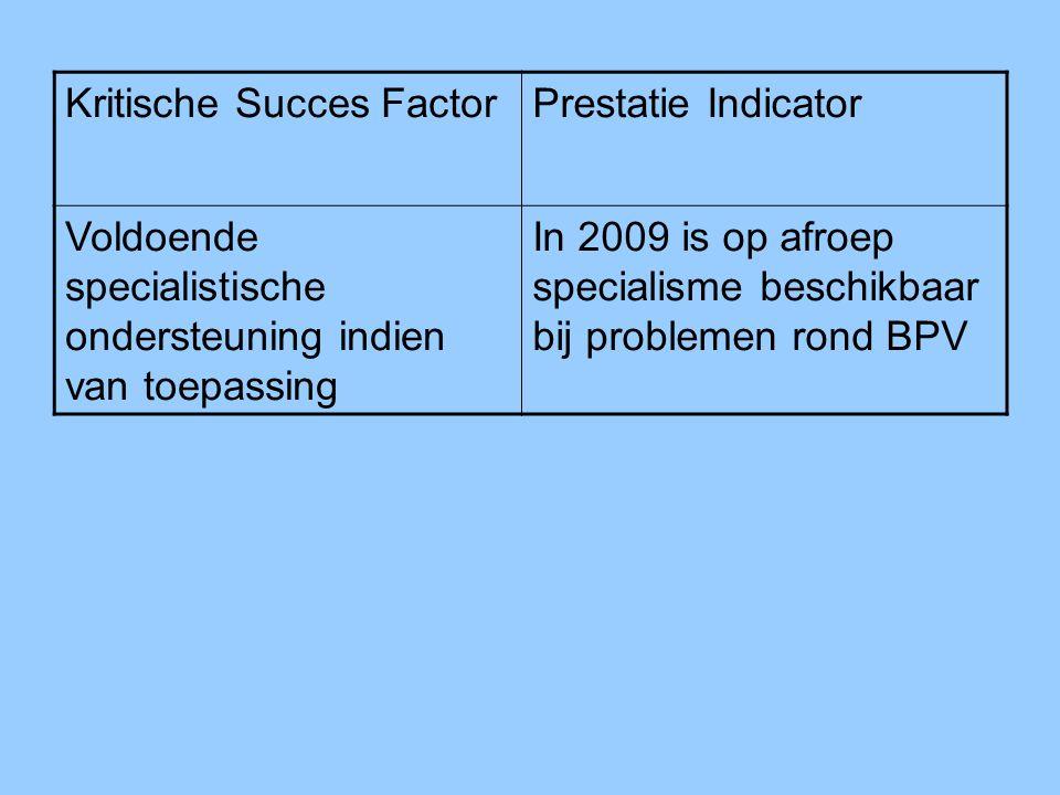 Kritische Succes FactorPrestatie Indicator Voldoende specialistische ondersteuning indien van toepassing In 2009 is op afroep specialisme beschikbaar
