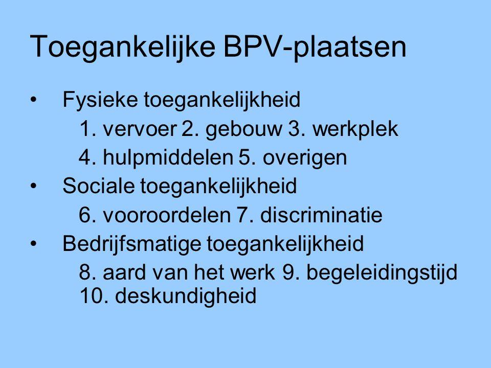Toegankelijke BPV-plaatsen Fysieke toegankelijkheid 1. vervoer 2. gebouw 3. werkplek 4. hulpmiddelen 5. overigen Sociale toegankelijkheid 6. vooroorde