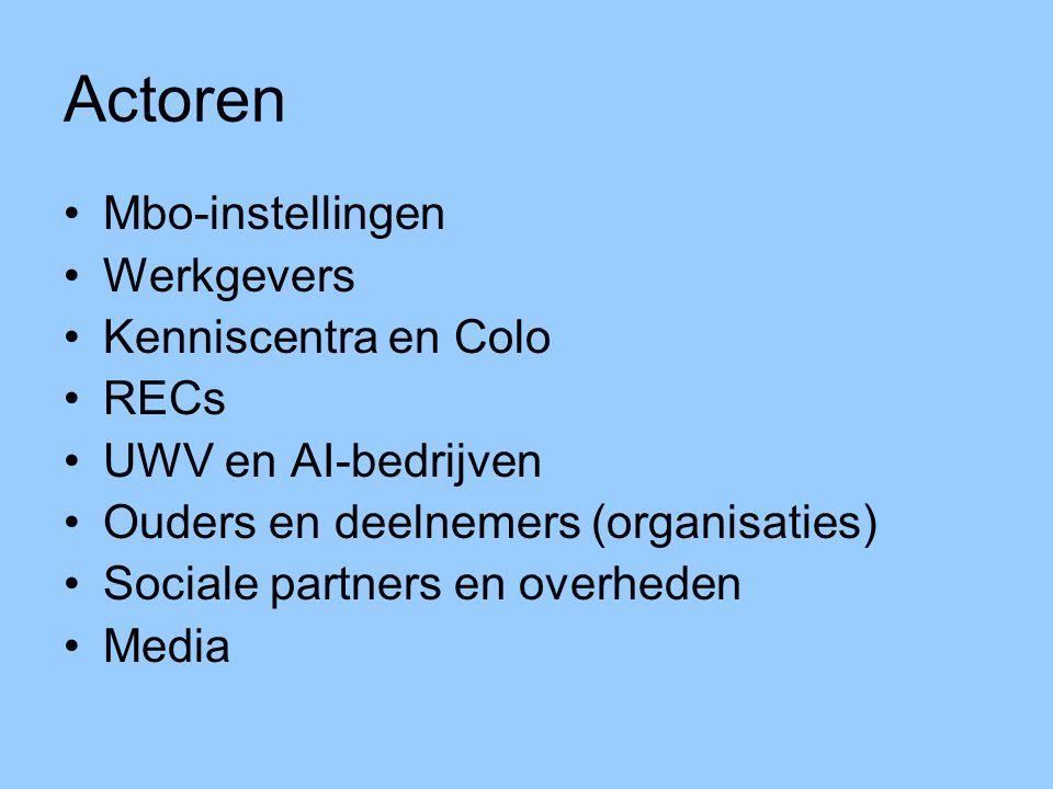 Actoren Mbo-instellingen Werkgevers Kenniscentra en Colo RECs UWV en AI-bedrijven Ouders en deelnemers (organisaties) Sociale partners en overheden Me