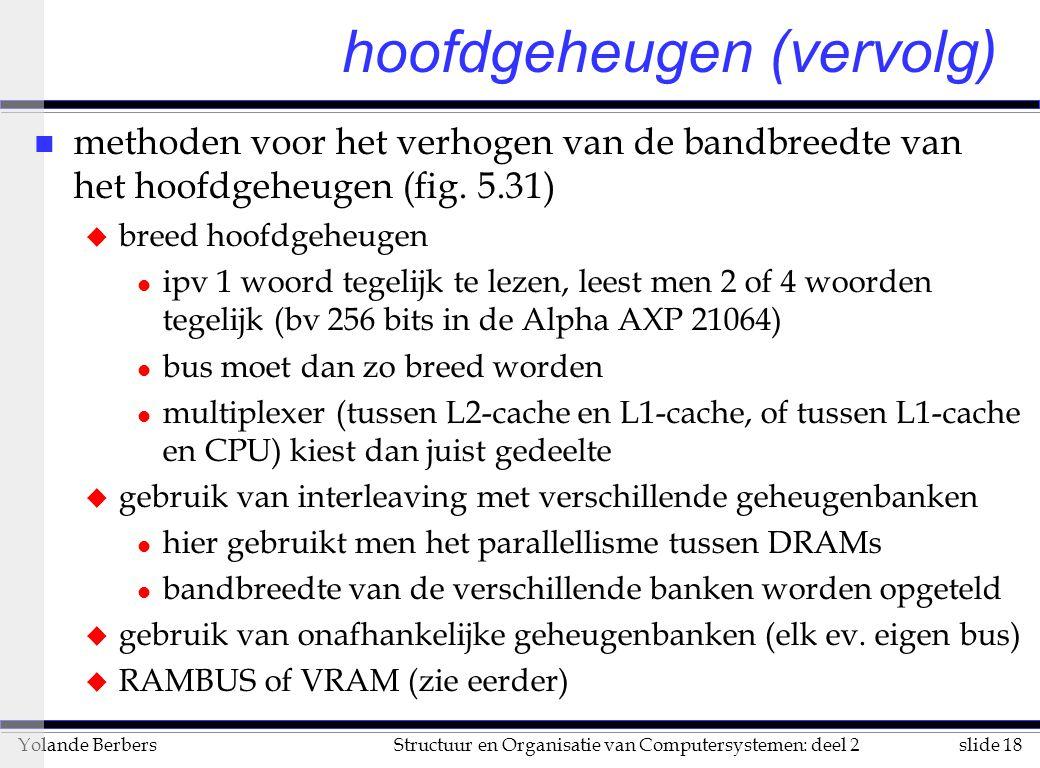 slide 18Structuur en Organisatie van Computersystemen: deel 2Yolande Berbers n methoden voor het verhogen van de bandbreedte van het hoofdgeheugen (fig.