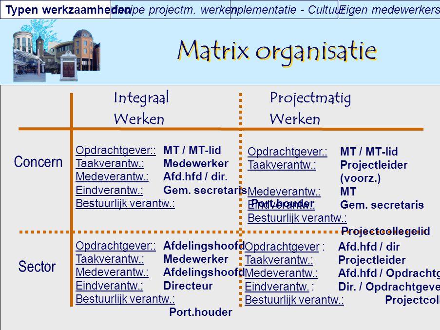 © Matrix organisatie Integraal Projectmatig Werken Opdrachtgever:: MT / MT-lid Taakverantw.:Medewerker Medeverantw.: Afd.hfd / dir. Eindverantw.: Gem.