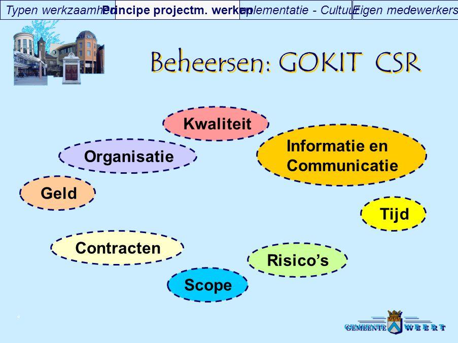 © Beheersen: GOKIT CSR Kwaliteit Geld Organisatie Tijd Informatie en Communicatie Contracten Scope Risico's Eigen medewerkersImplementatie - CultuurTy