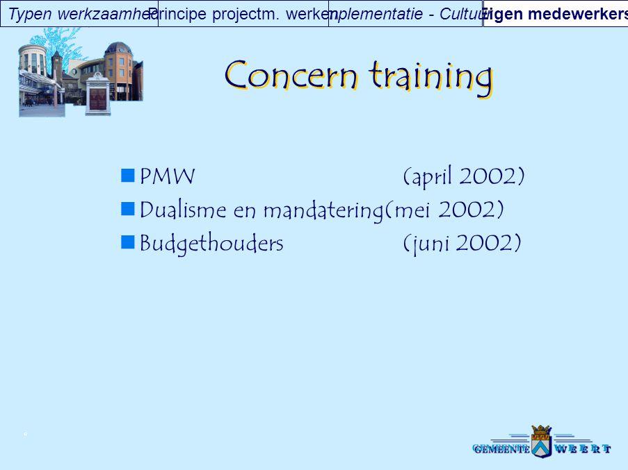 © Concern training PMW(april 2002) Dualisme en mandatering(mei 2002) Budgethouders(juni 2002) Eigen medewerkersImplementatie - CultuurTypen werkzaamhe