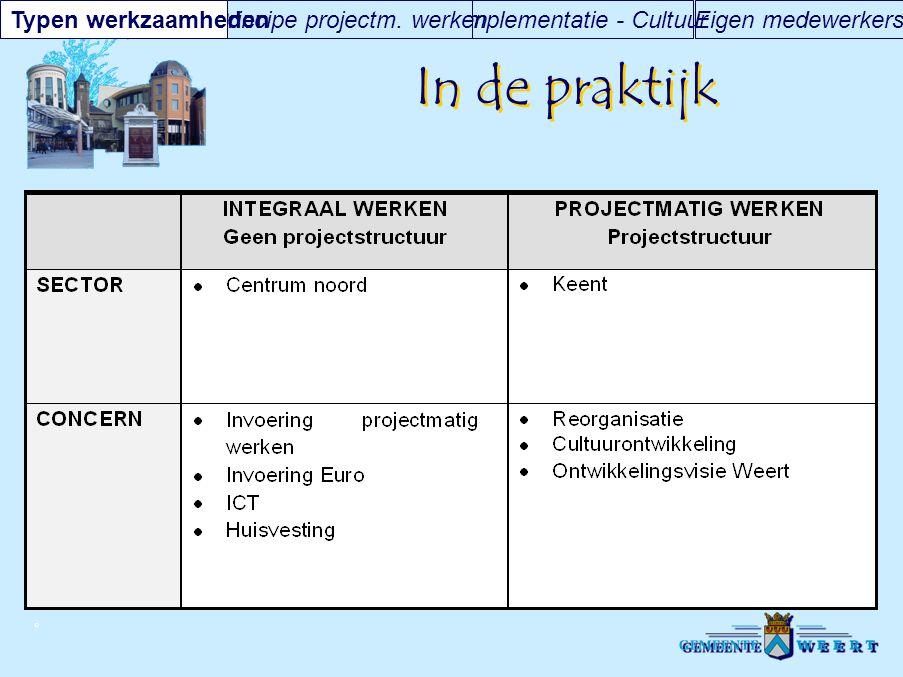 © In de praktijk Eigen medewerkersImplementatie - CultuurPrincipe projectm. werkenTypen werkzaamheden