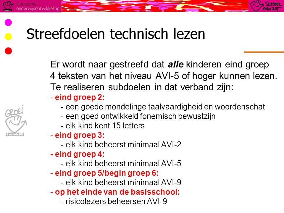 Streefdoelen technisch lezen Er wordt naar gestreefd dat alle kinderen eind groep 4 teksten van het niveau AVI-5 of hoger kunnen lezen.