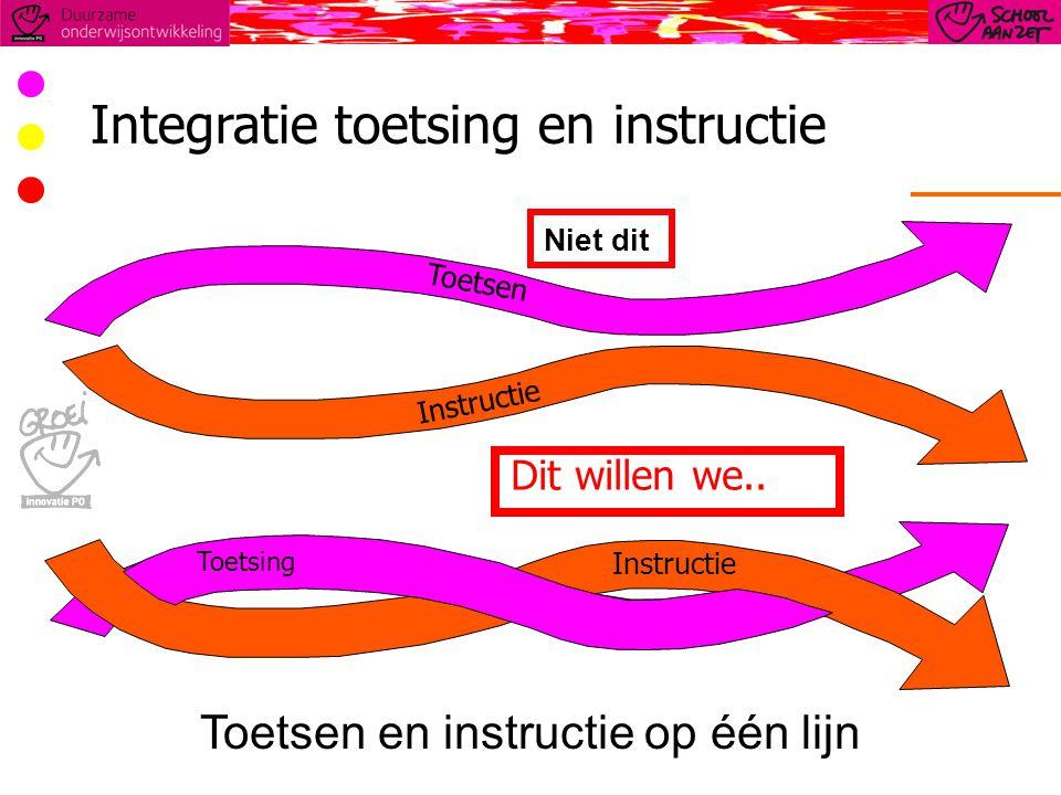 Integratie toetsing en instructie Toetsen Instructie Toetsing Instructie Dit willen we..