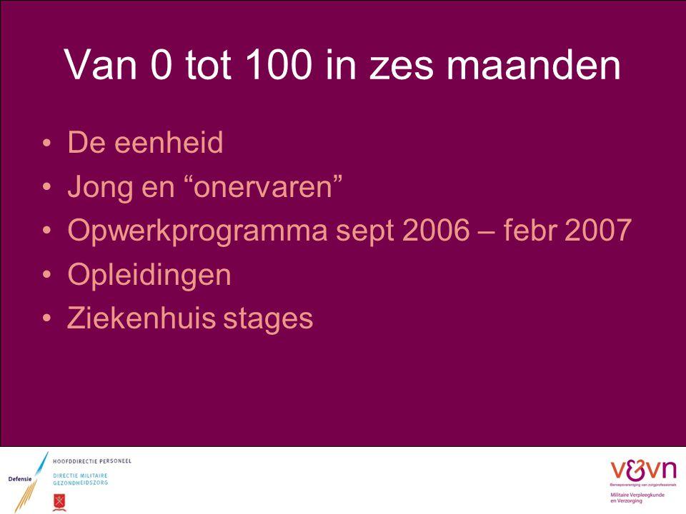 """Van 0 tot 100 in zes maanden De eenheid Jong en """"onervaren"""" Opwerkprogramma sept 2006 – febr 2007 Opleidingen Ziekenhuis stages"""