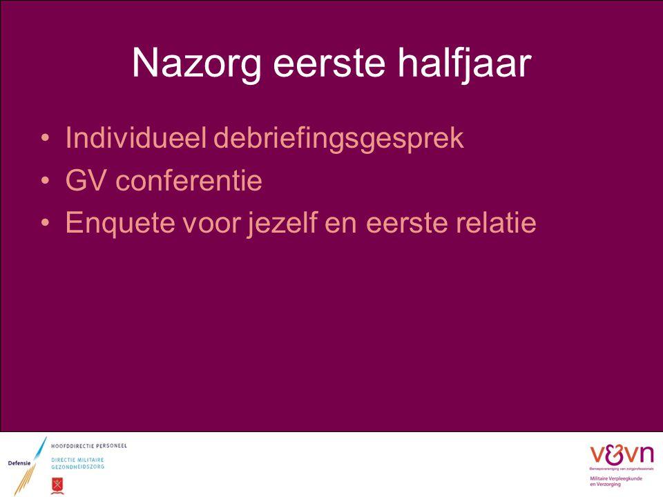 Nazorg eerste halfjaar Individueel debriefingsgesprek GV conferentie Enquete voor jezelf en eerste relatie