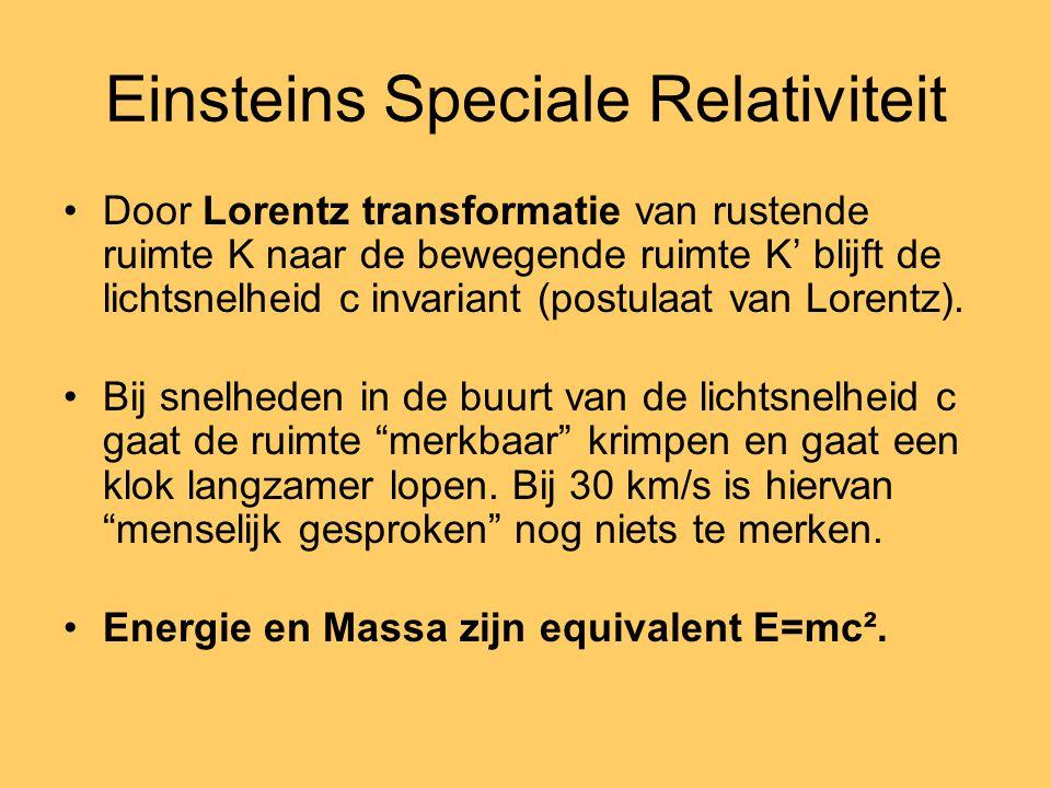 Einsteins Speciale Relativiteit Door Lorentz transformatie van rustende ruimte K naar de bewegende ruimte K' blijft de lichtsnelheid c invariant (postulaat van Lorentz).