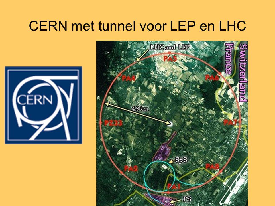 CERN met tunnel voor LEP en LHC
