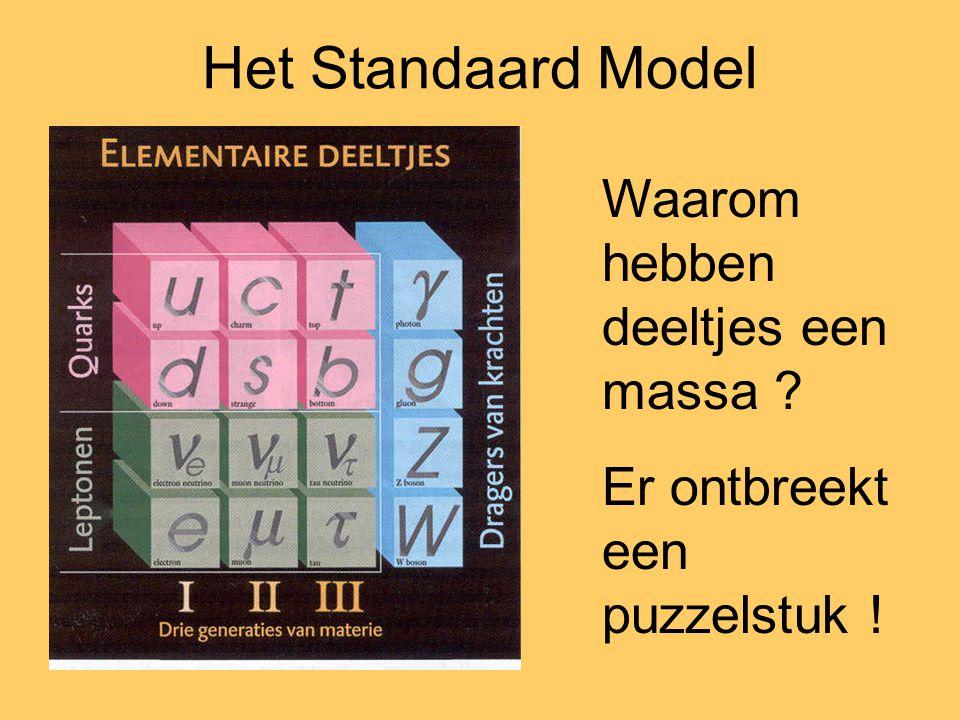 Het Standaard Model Waarom hebben deeltjes een massa ? Er ontbreekt een puzzelstuk !