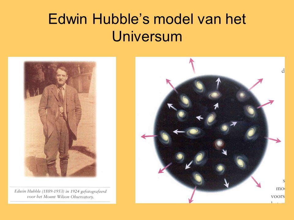 Edwin Hubble's model van het Universum