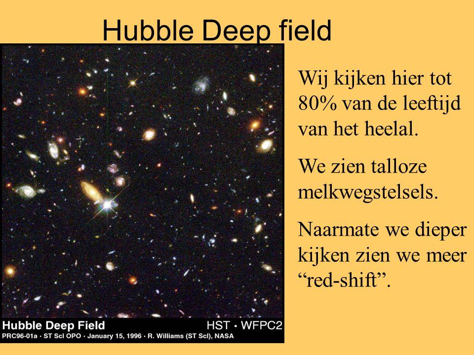 """Wij kijken hier tot 80% van de leeftijd van het heelal. We zien talloze melkwegstelsels. Naarmate we dieper kijken zien we meer """"red-shift"""". Hubble De"""